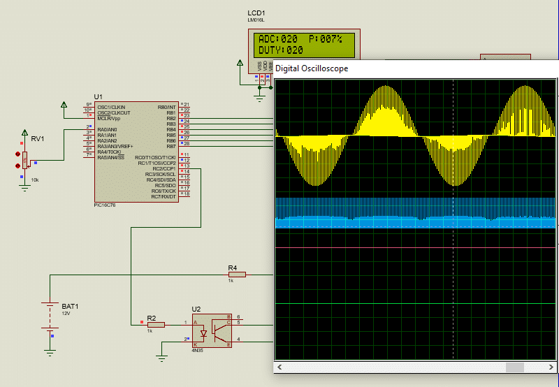 Regulate AC loads using PWM