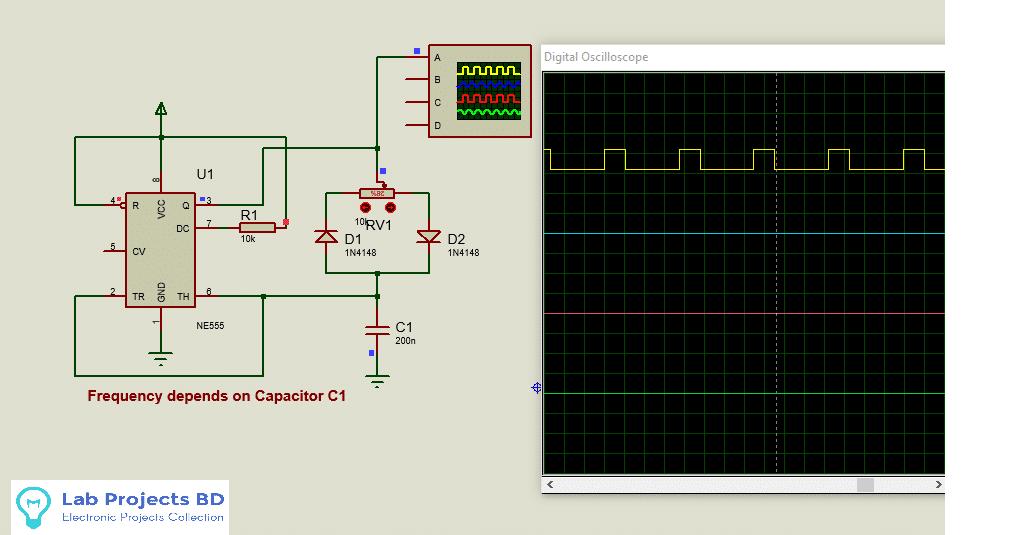 PWM generation using NE555