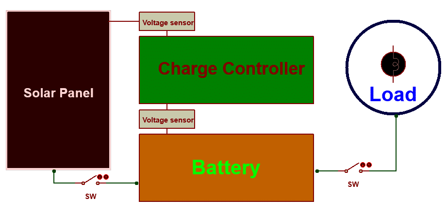 Solar Charge Controller circuit