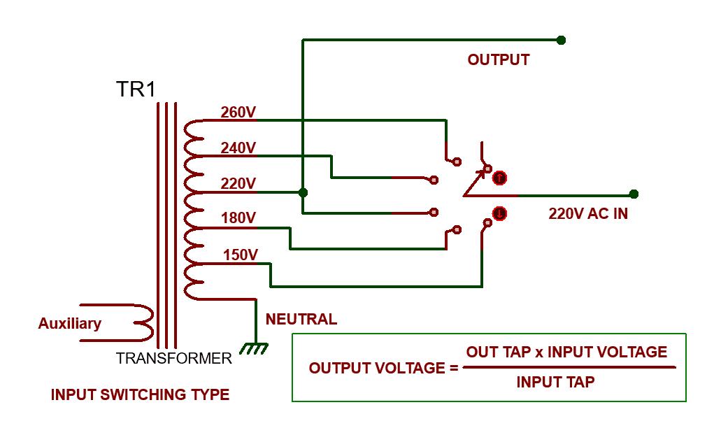 voltage stabilizer input swithcing transformer