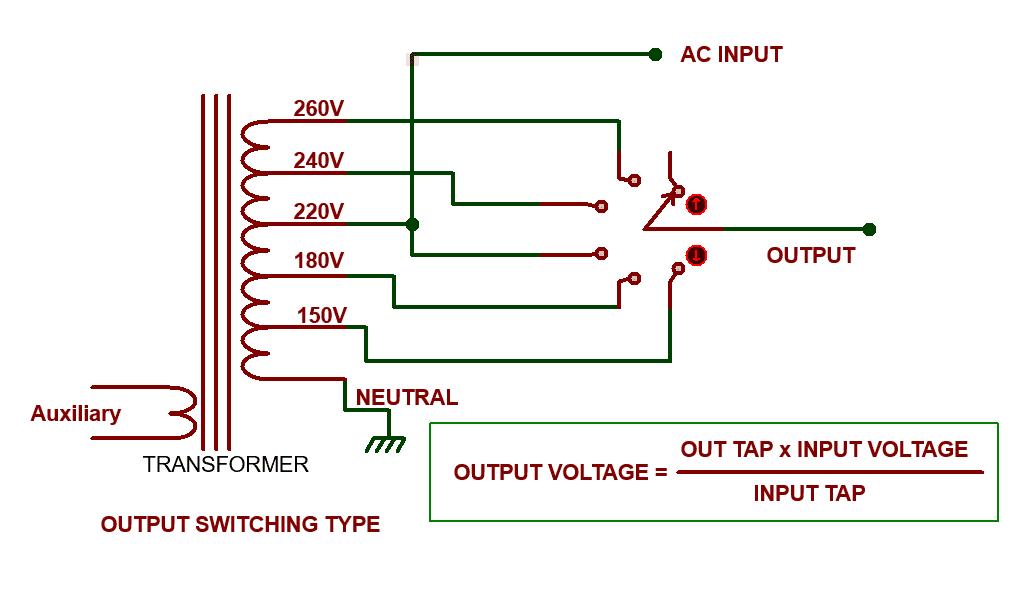 voltage stabilizer output switching transformer
