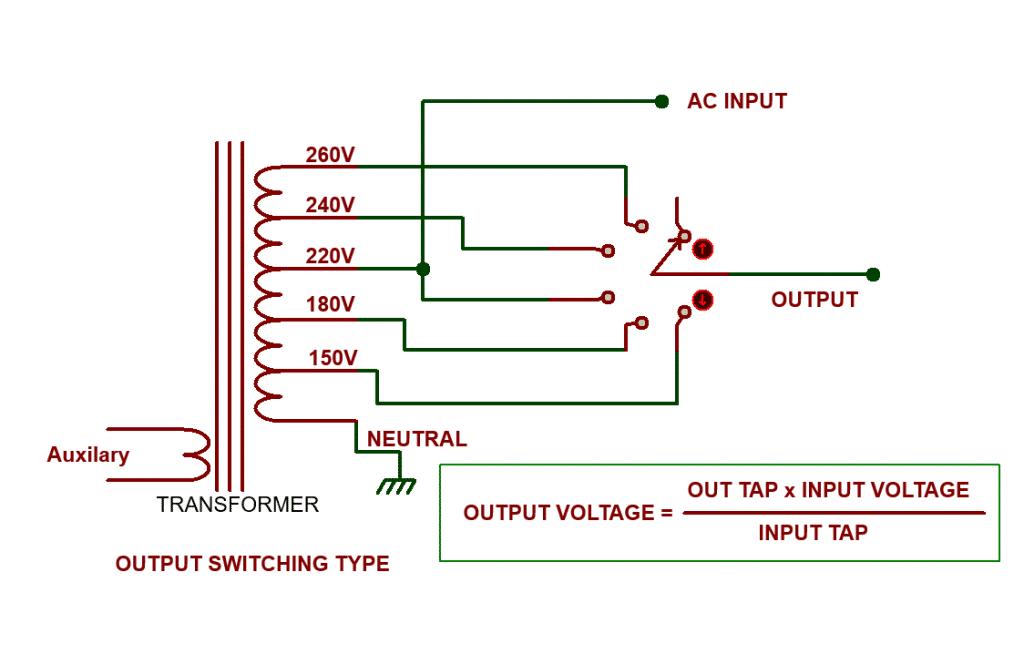 automatic voltage stabilizer transformer